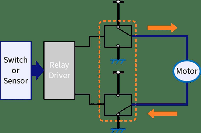 正逆回転モーター制御図
